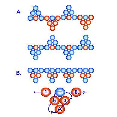 Схема из 3-х бисеринок